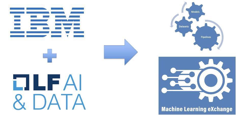 maching learning inteligencia artificial